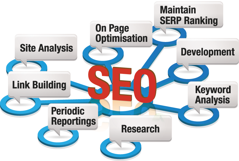 Best SEO agency services to increase the website traffic.