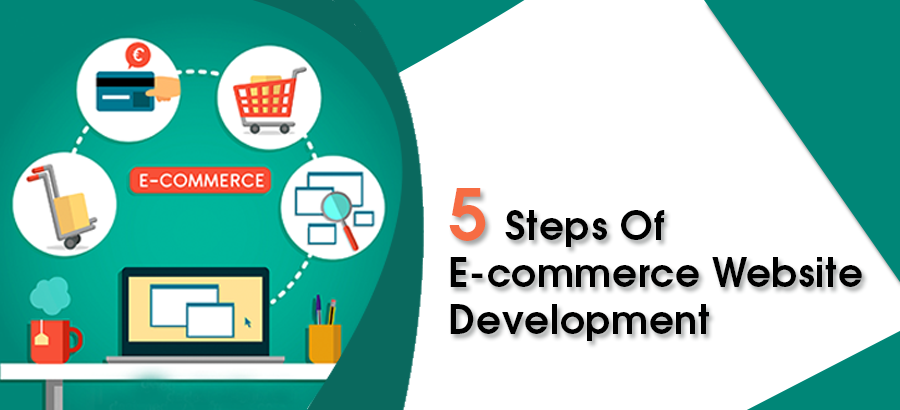 Good for E-commerce website development for your business